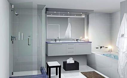 Quelles sont les meubles à posséder absolument dans une salle de bain ?