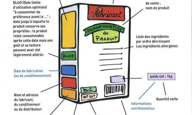 Comment lire une étiquette de produit alimentaire ?